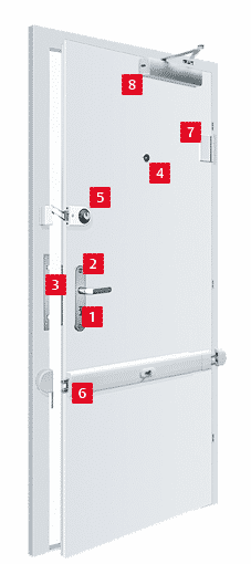 Sicherheitstechnik für die Tür und einen höheren Einbruchschutz.